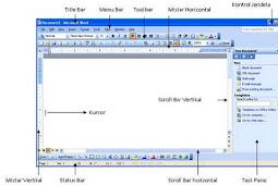 Fungsi Menu Bar dan Ikon Pada Microsoft Word 2003