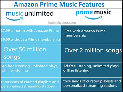 amazon prime music to mp3