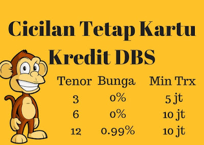Bunga cicilan Kartu Kredit DBS dan ANZ