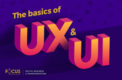basics of UX and UI
