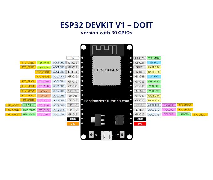 Menampilkan Tulisan di Oled SSD1306 menggunakan ESP32