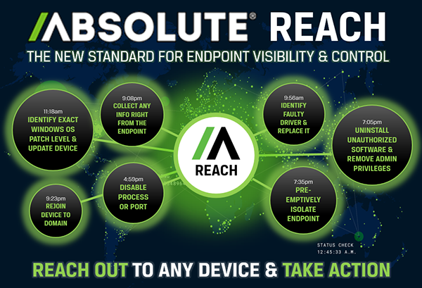 Absolute-Software-plataforma-visibilidad-endpoints