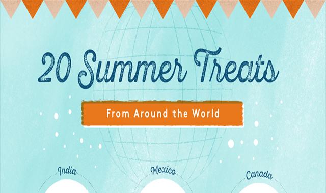 Twenty summer treatments worldwide #infographic