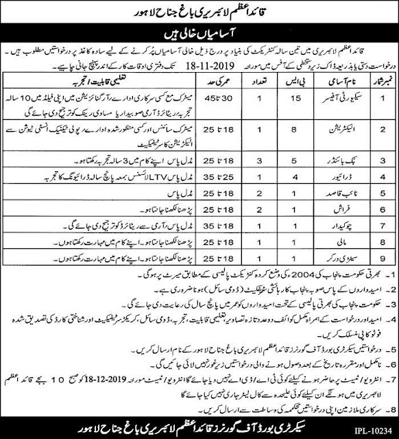 Quaid E Azam Library Lahore Jobs 2019, Security Officer, Electrician, Driver