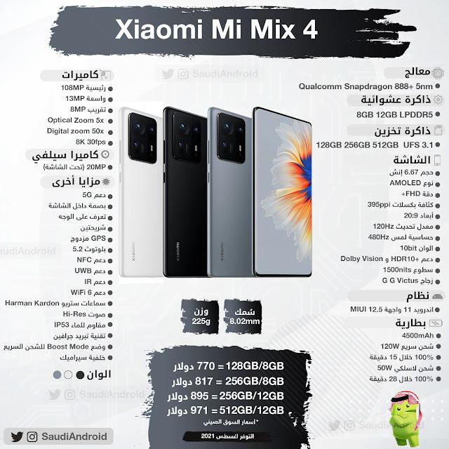 انفوجرافيك : مواصفات & مميزات هاتف شاومي ميكس 4 Xiaomi Mix 4