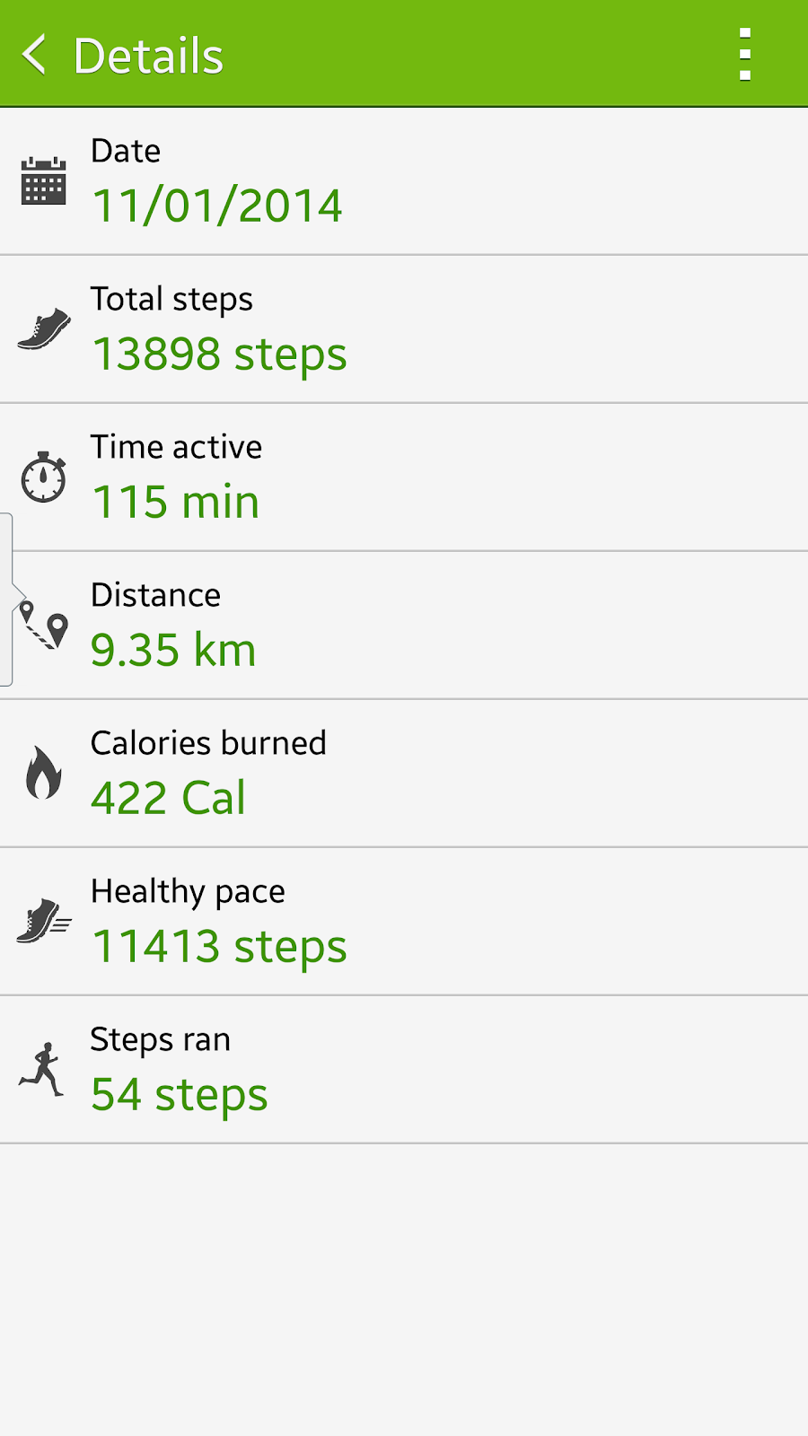 Exercise done for the day.