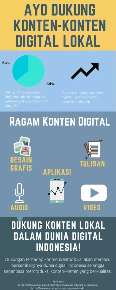 ayo-dukung-konten-lokal-dalam-dunia-digital-indonesia