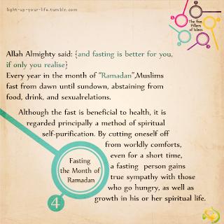 rukun islam puasa