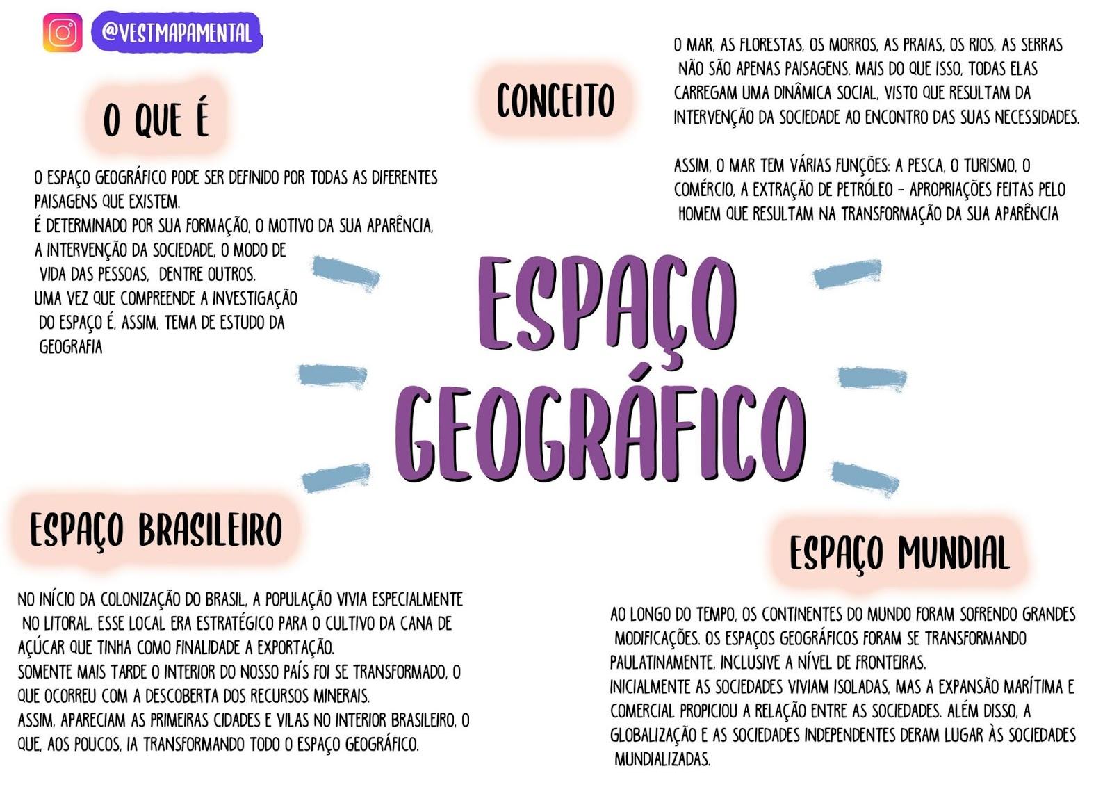 O que é ESPAÇO GEOGRÁFICO? - visaogeografica.com