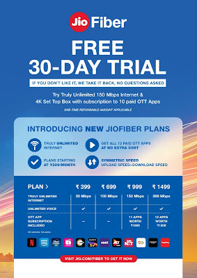 Jio Fiber New Broadband Plans 2020