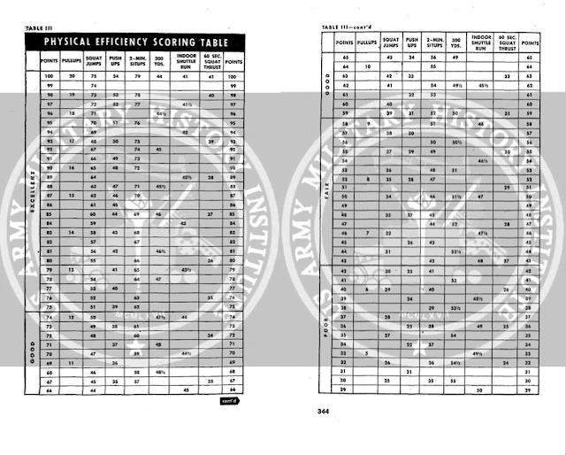 scoretabel training manual
