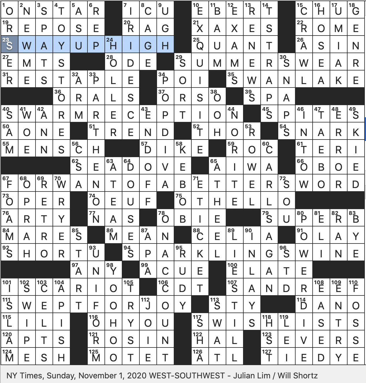 Rex Parker Does The Nyt Crossword Puzzle Number Cruncher In Wall Street Lingo Sun 11 1 20 Bolshoi Debut Of 1877 Little Auk By Another Name Boat Sometimes Built Around