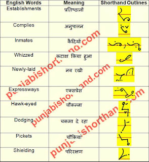 english-shorthand-outlines-12-april-2021