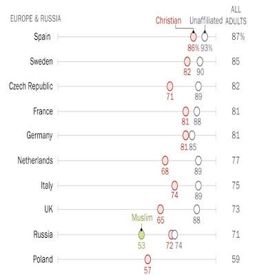 europa%2Breligion%2Bscience%2Bevolution.