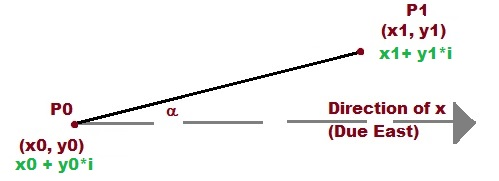 Eddie's Math and Calculator Blog: Casio Classpad Functions