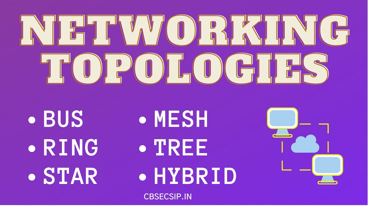 Network Topologies in Computer Network