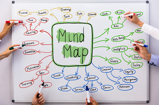 Belajar Dengan Mind Mapping