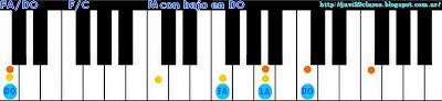 acorde piano chord FA con bajo en DO