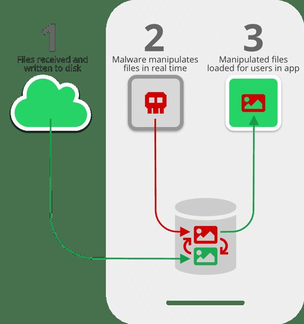- Picture1 0 compressor - Media File Jacking – Manipulate WhatsApp and Telegram Media Files
