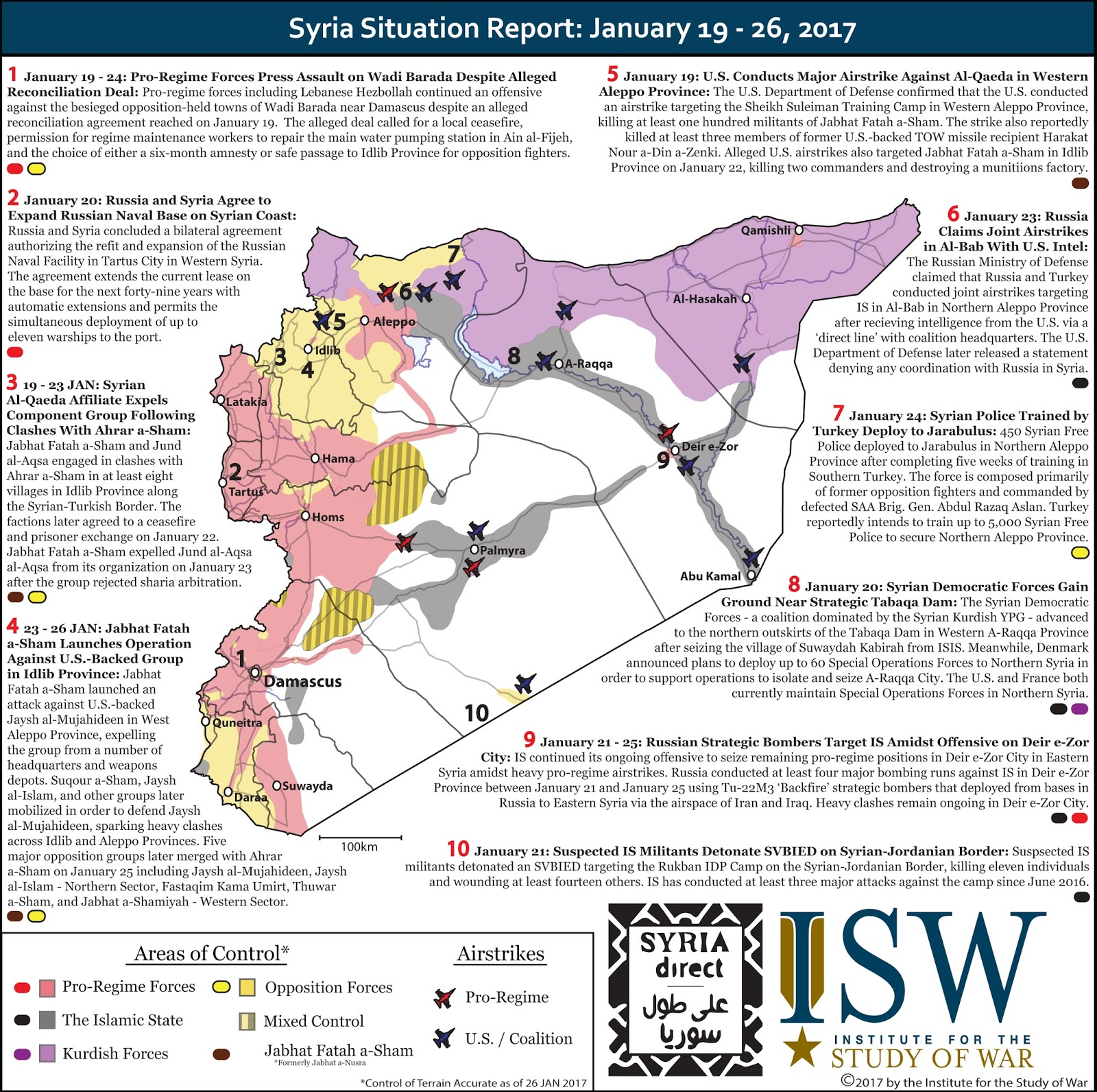 Eye On The World Syria Situation Report January 19 26 2017 Meccanism Long Syiria Exact Mechanism Or Time Frame For Implementing These Guarantees Remains Unclear Even As Un Prepares To Host Regime And Opposition New Round
