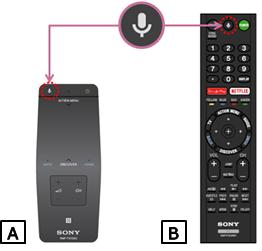Hình ảnh A và B về các điều khiển từ xa có hỗ trợ nhận dạng giọng nói