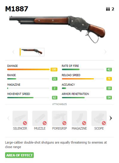 Free Fire M1887 Shotgun - Best Gun in Free Fire for Short Range