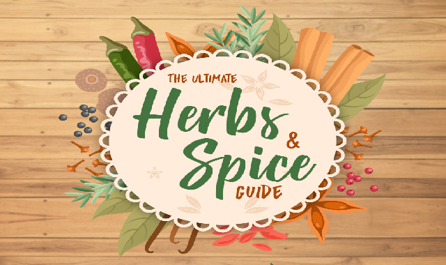 The Ultimate Herb & Spice Guide #infographic