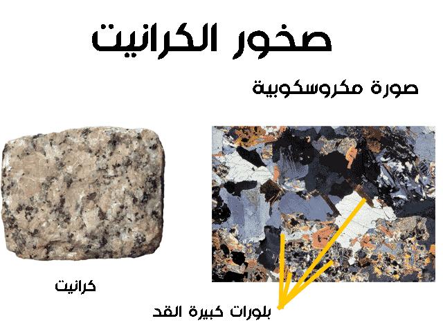 خصائص الصخور الصهارية المتشكلة على مستوى مناطق الطمر