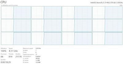 Servidores Intel® Xeon® E-2146G