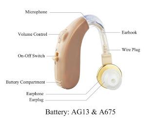 Alat Bantu Dengan Axon B-13 B13 BTE Hearing Aid