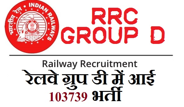 Railway RRC Group D 103739 Post Online Form 2019