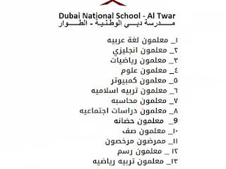 وظائف مجموعة مدارس دبى الوطنية للعام الدراسى 2019/2020