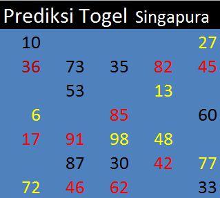 Prediksi Gel Singapore Hari Ini