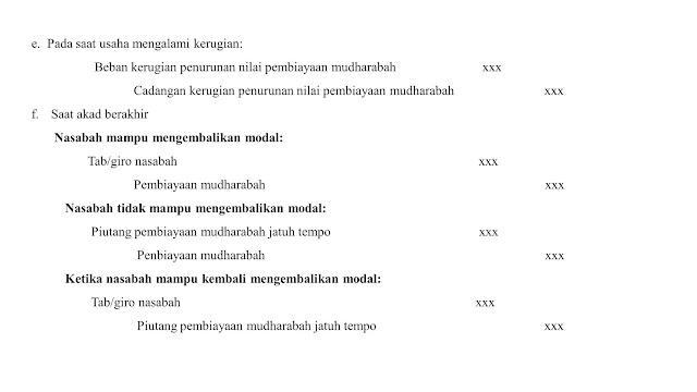 Jurnal Akuntansi Pembiayaan Mudharabah
