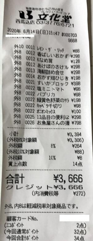 文化堂 西馬込店 2020/6/14 のレシート