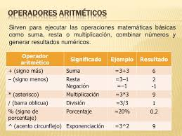 TU BLOG DE OFIMÁTICA.: DIFERENCIAS ENTRE FÓRMULAS Y FUNCIONES EN EXCEL