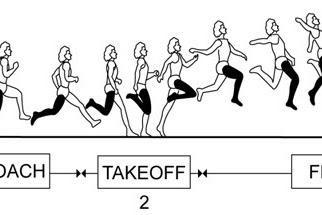Materi Penjas : Jelaskan Teknik Dasar Lompat Jauh