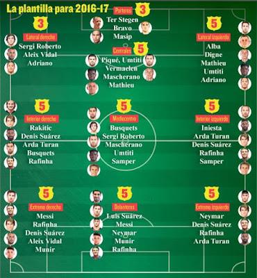 FC Barcelona 2016-2017