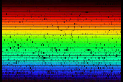 noao_sun_spectrum.jpg
