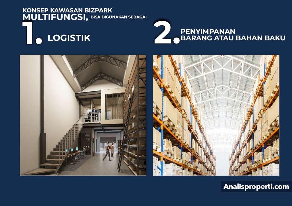 Konsep Multifungsi Bizpark PIK 2