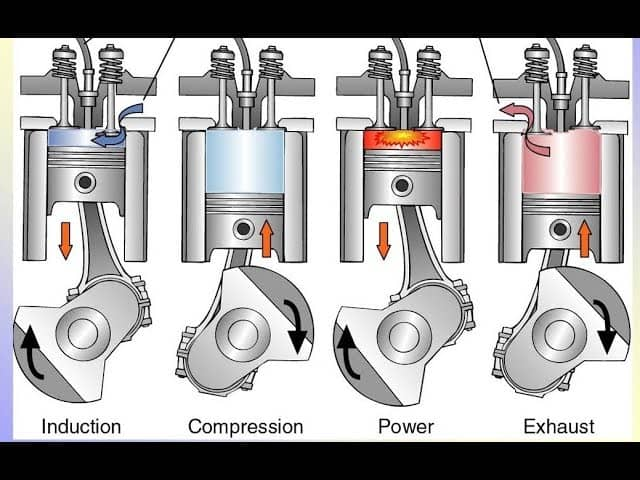 working of the four stroke engine