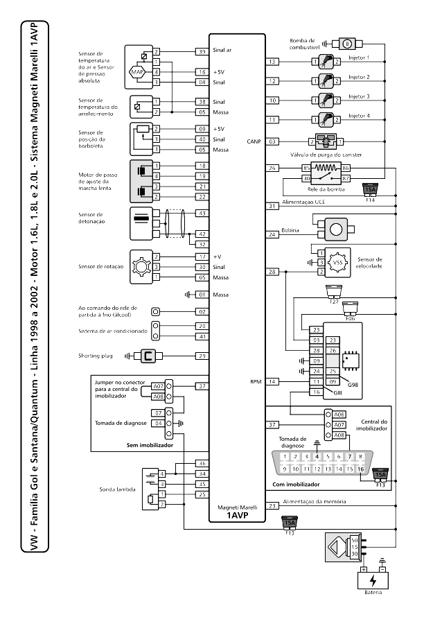 Eletrônica e Injeção Epaulino*