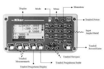 Download manual total station Nikon DTM 322 bahasa indonesia