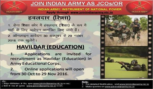 Indian Army Education Havildar Recruitment 2016