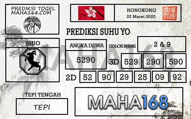 Prediksi Togel Hongkong Minggu 22 Maret 2020 - Prediksi Suhu Yo
