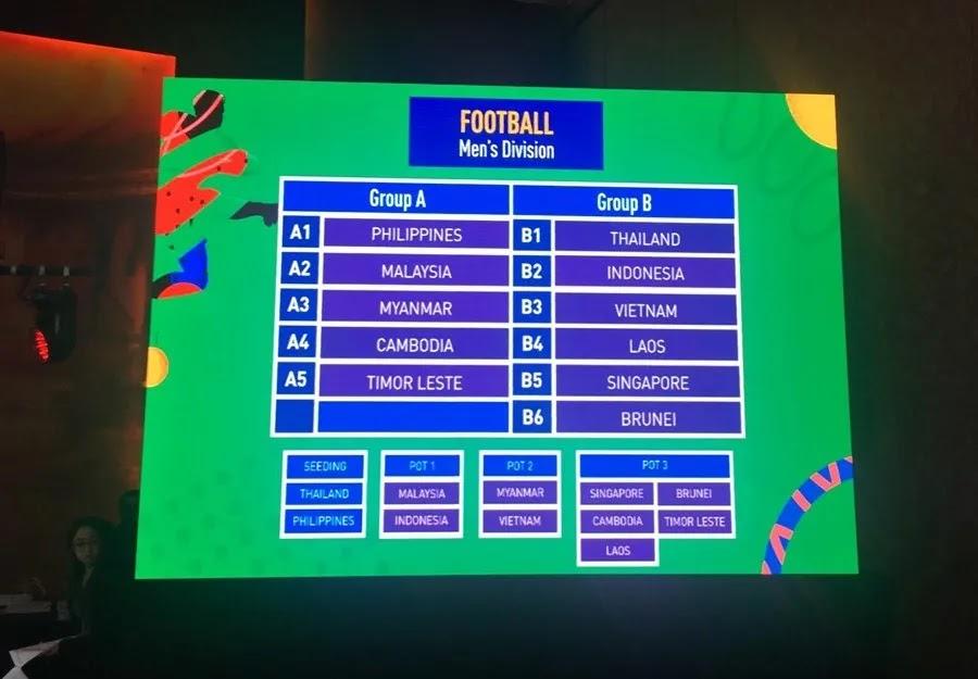 Kết quả bốc thăm bóng đá nam tại Seagames 30