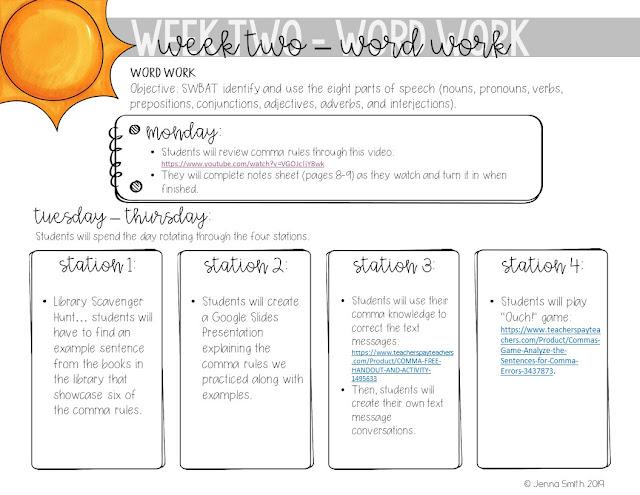 Word Work Lesson Plans