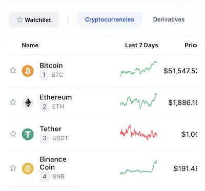 أسعار العملات الرقمية Cryptocurrencies أولا بأول !