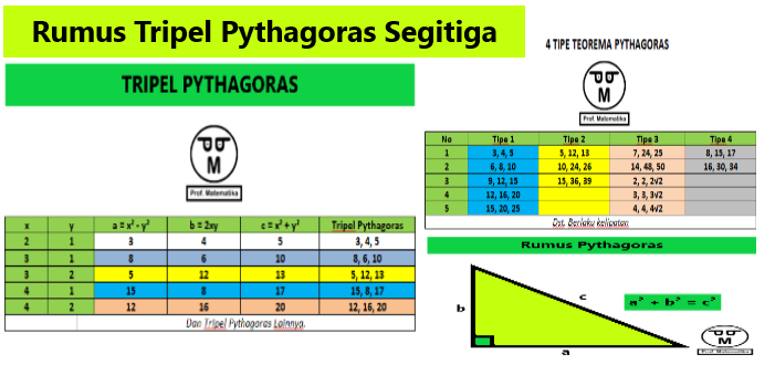 Rumus Tripel Pythagoras Segitiga + Contoh Soal