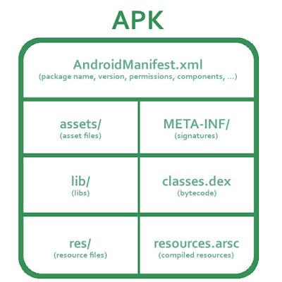 ملف APK